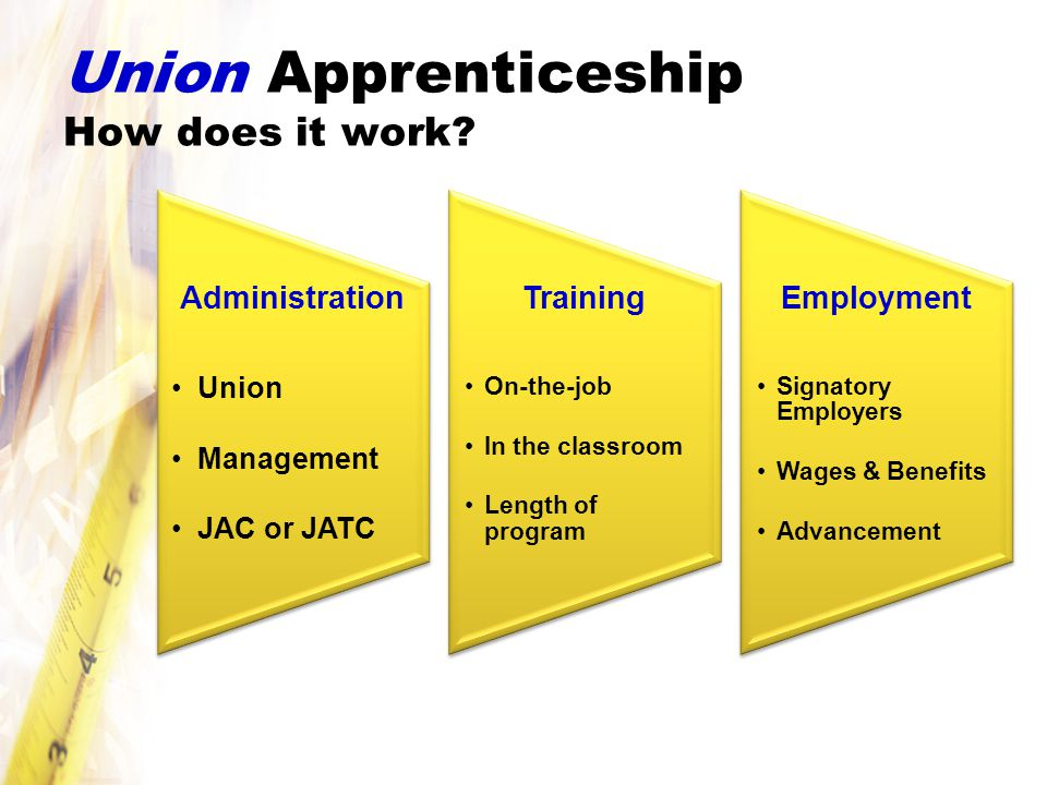 Union Apprenticeship How does it work.