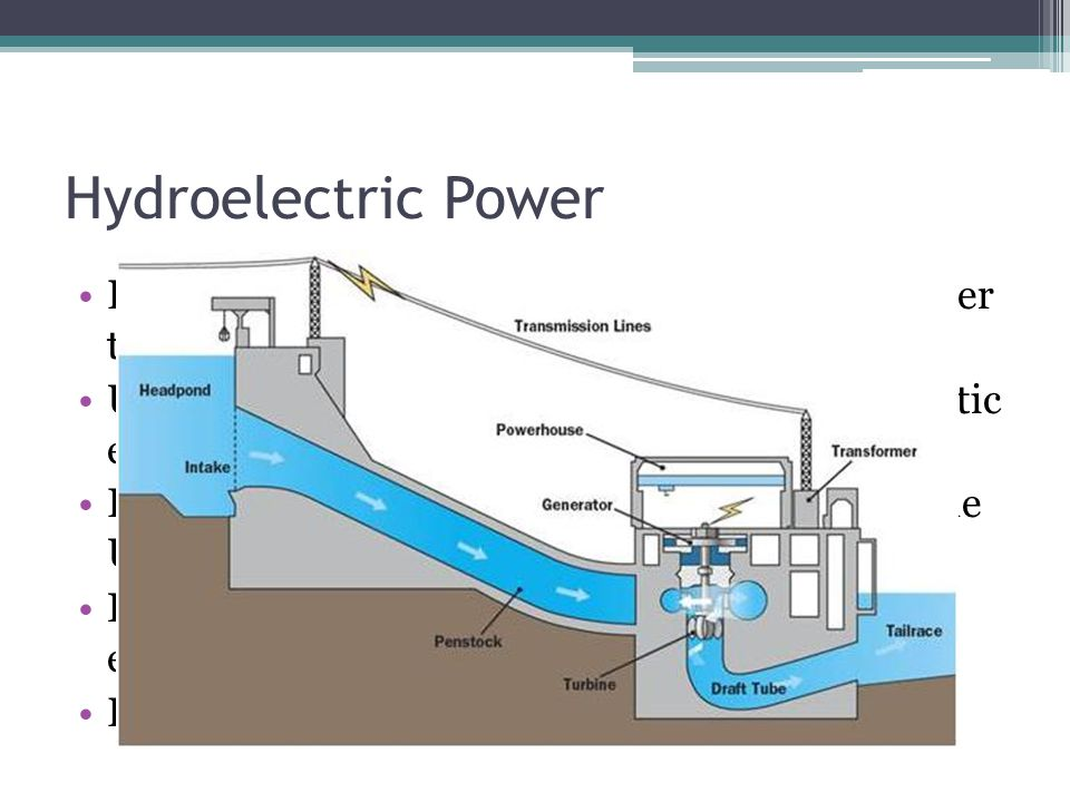 Hydroelectric Power Hydroelectricity uses the power of moving water to generate electricity Uses a dam to convert potential energy to kinetic energy Produces 8% of the electrical energy used in the United States It is 60% efficient since it does not use heat exchange Disturb natural ecosystems