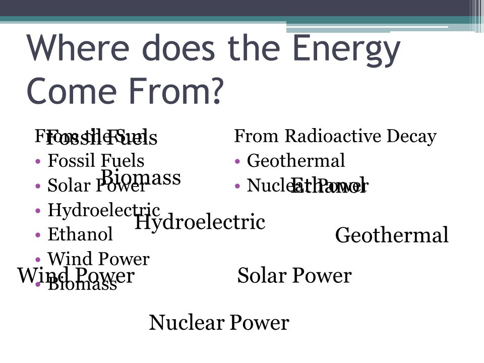 Where does the Energy Come From.