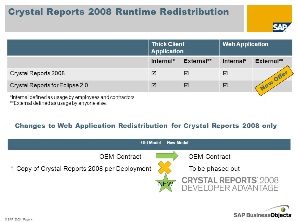 Crystal Reports Developer Advantage New, cost effective