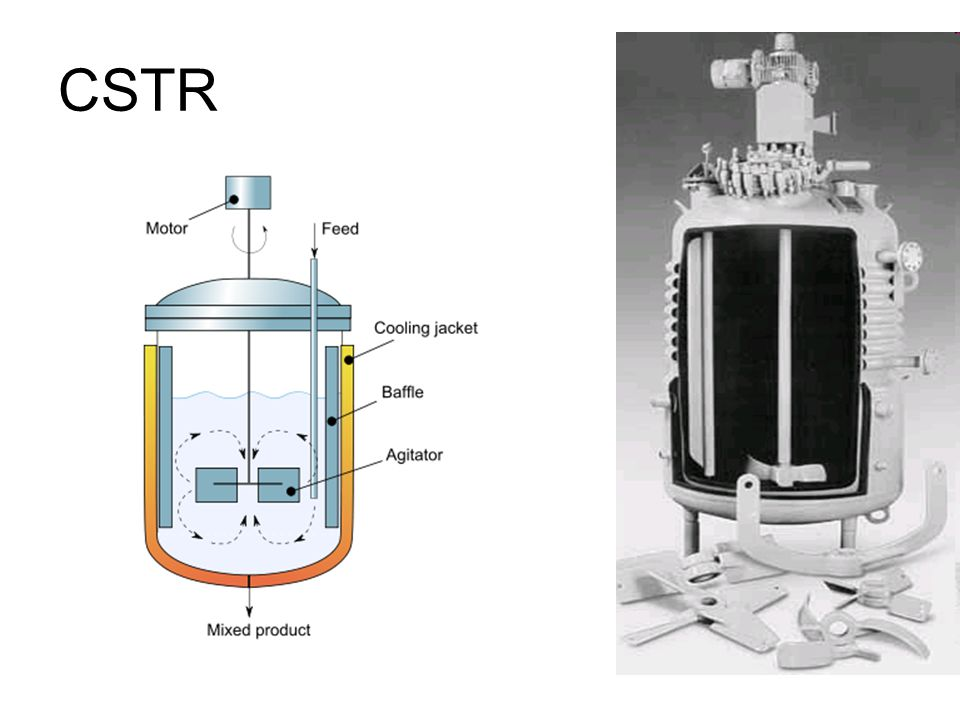 Reactor Design CHE Spring LCYMEV Types Of Reactors - Cstr reactor design