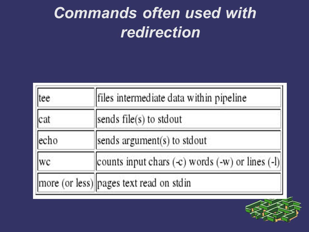 Commands often used with redirection