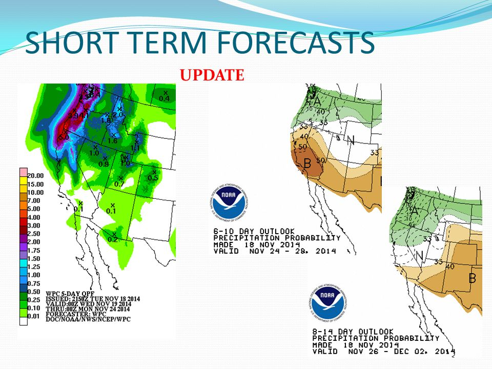 SHORT TERM FORECASTS UPDATE