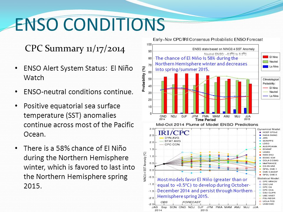 ENSO CONDITIONS ENSO Alert System Status: El Niño Watch ENSO-neutral conditions continue.