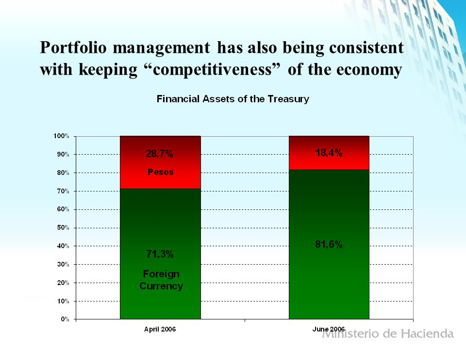 Portfolio management has also being consistent with keeping competitiveness of the economy
