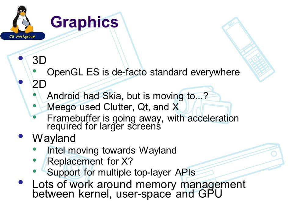 Status of Embedded Linux Status of Embedded Linux September