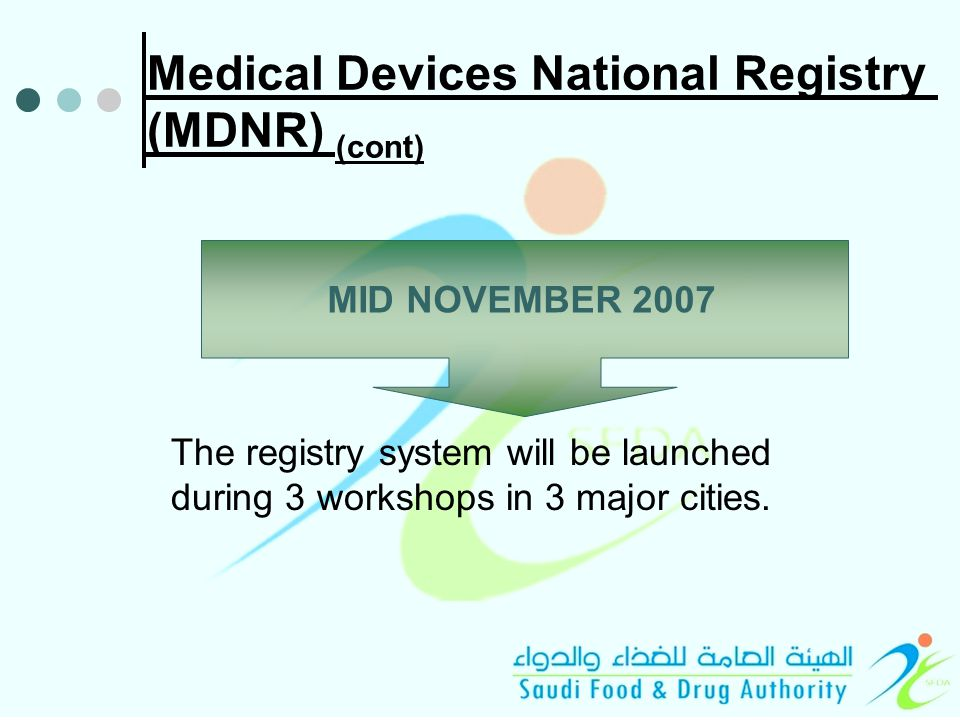 Medical Devices National Registry (MDNR) (cont) The registry system will be launched during 3 workshops in 3 major cities.