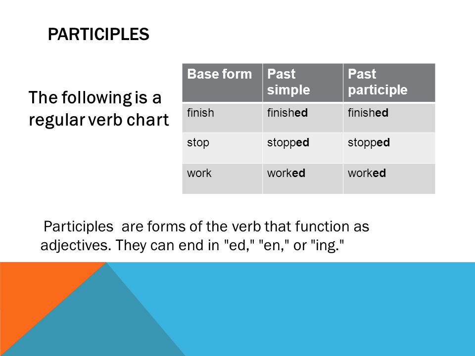 PARTICIPLES Base formPast simple Past participle finishfinished stopstopped workworked The following is a regular verb chart Participles are forms of the verb that function as adjectives.