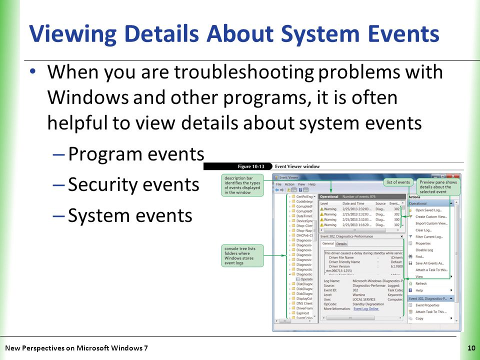 XP Viewing Details About System Events When you are troubleshooting problems with Windows and other programs, it is often helpful to view details about system events – Program events – Security events – System events New Perspectives on Microsoft Windows 710