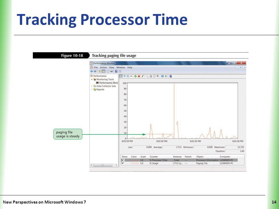 XP Tracking Processor Time New Perspectives on Microsoft Windows 714