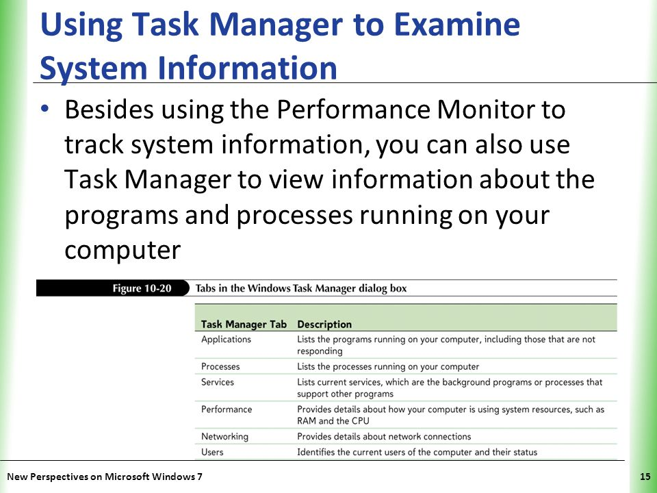 XP Using Task Manager to Examine System Information Besides using the Performance Monitor to track system information, you can also use Task Manager to view information about the programs and processes running on your computer New Perspectives on Microsoft Windows 715