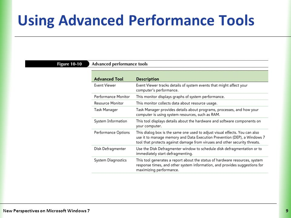 XP Using Advanced Performance Tools New Perspectives on Microsoft Windows 79