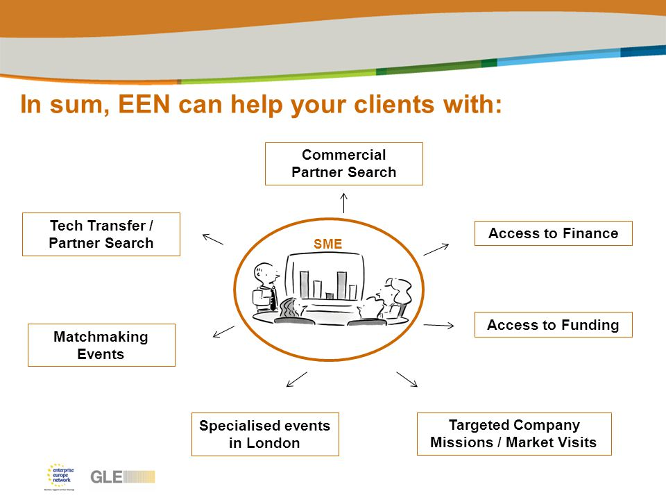 In sum, EEN can help your clients with: SME Tech Transfer / Partner Search Matchmaking Events Access to Finance Commercial Partner Search Access to Funding Specialised events in London Targeted Company Missions / Market Visits