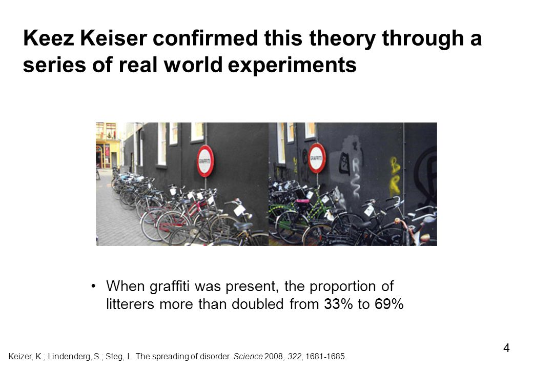 Keez Keiser confirmed this theory through a series of real world experiments When graffiti was present, the proportion of litterers more than doubled from 33% to 69% 4 Keizer, K.; Lindenderg, S.; Steg, L.