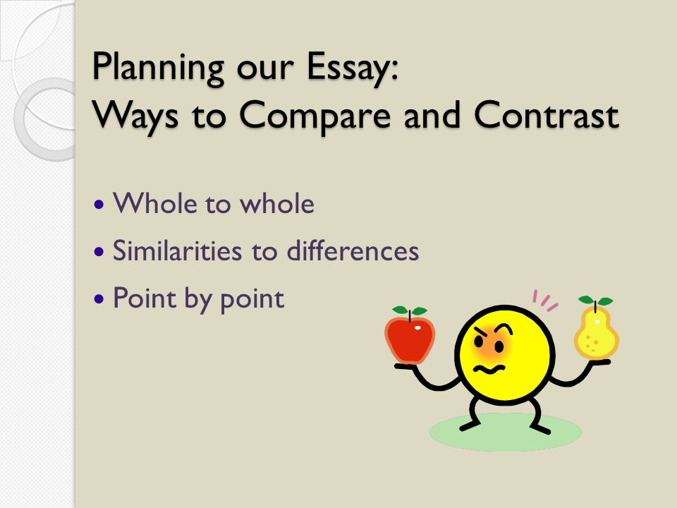 Planning our Essay: Ways to Compare and Contrast Whole to whole Similarities to differences Point by point
