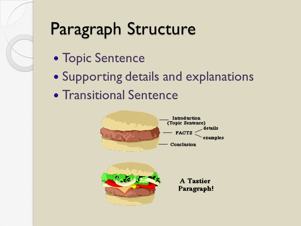 Paragraph Structure Topic Sentence Supporting details and explanations Transitional Sentence