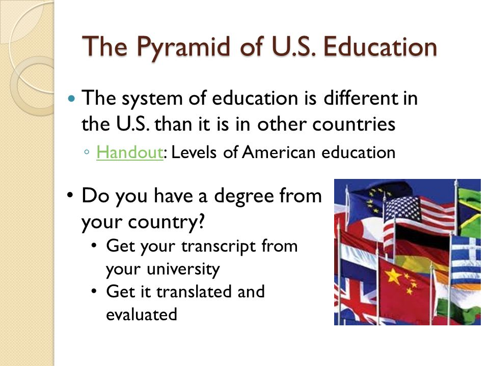 The Pyramid of U.S. Education The system of education is different in the U.S.