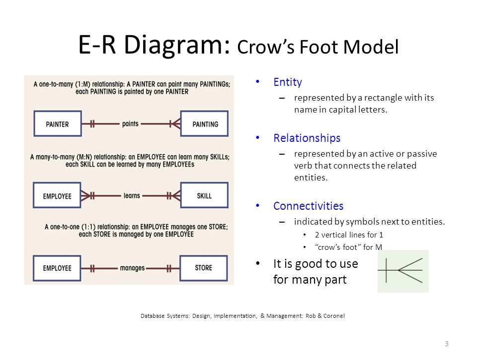 crow foot diagram Crow's foot notation  a number of data modeling techniques are being used today one of the most common is the entity relationship diagram (erd) several erd notations are available.