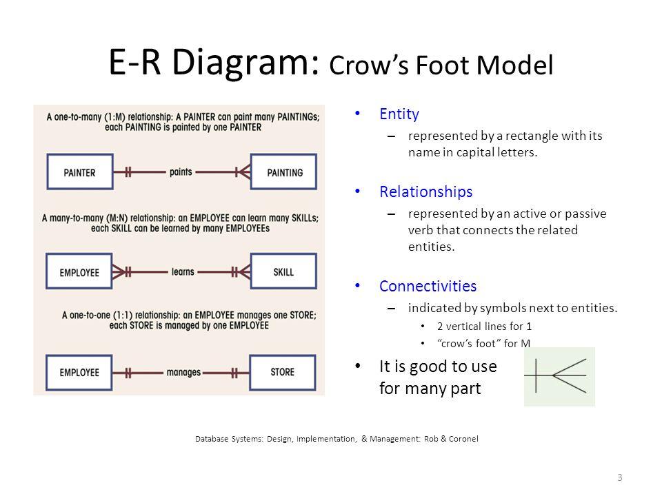 Er diagram notation e r diagram chen model entity represented by 3 e r diagram crows foot ccuart Choice Image