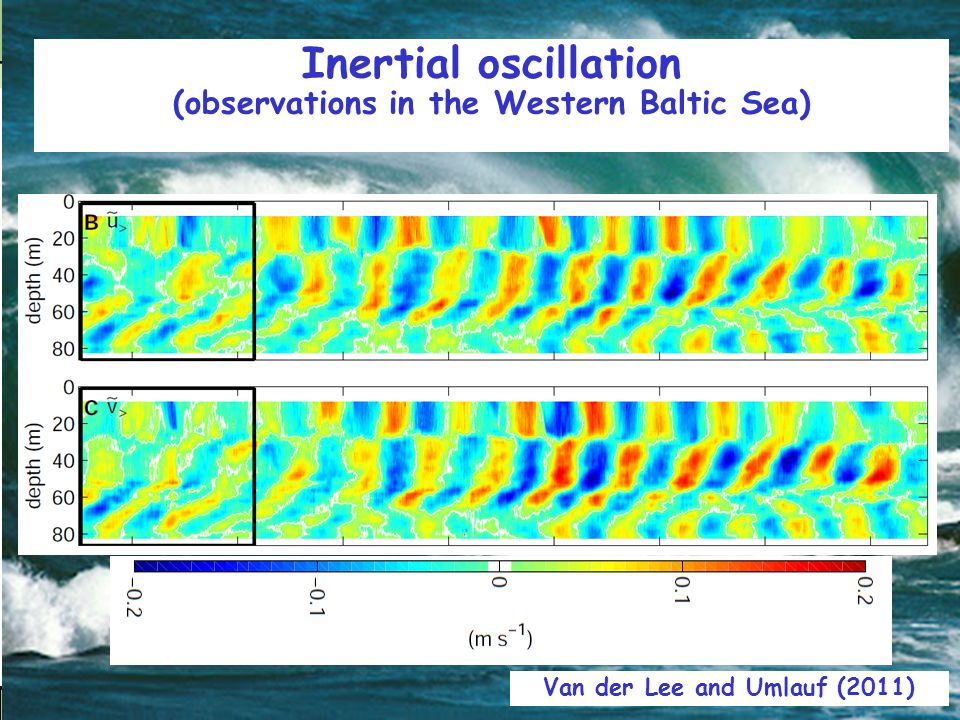 Inertial oscillation (observations in the Western Baltic Sea) Van der Lee and Umlauf (2011)