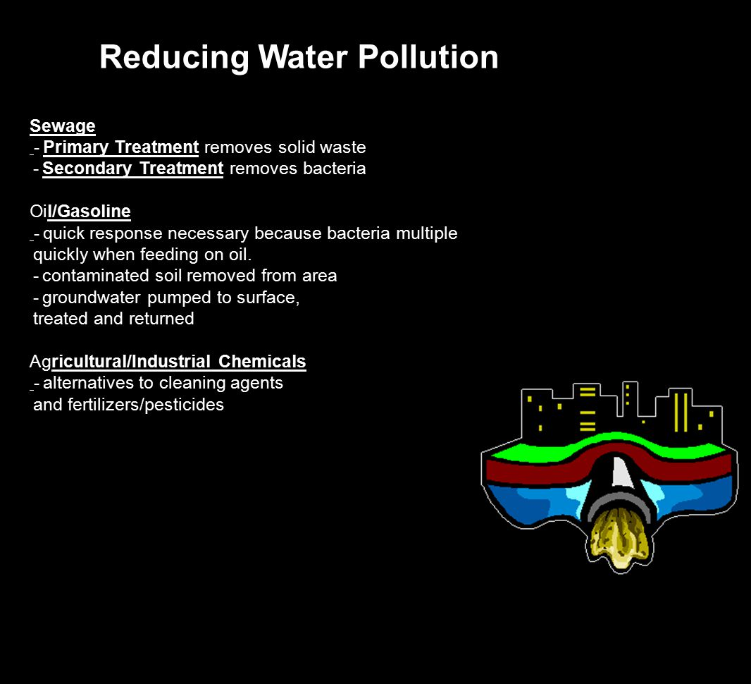 Reducing Water Pollution Sewage -Primary Treatment removes solid waste -Secondary Treatment removes bacteria Oil/Gasoline -quick response necessary because bacteria multiple quickly when feeding on oil.