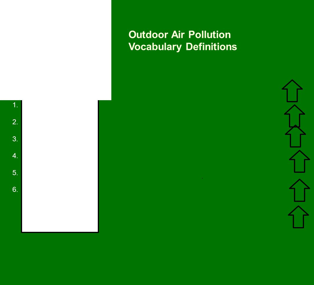 Air Pollution a change to the atmosphere that has harmful effects Outdoor Air Pollution Vocabulary Definitions 1.
