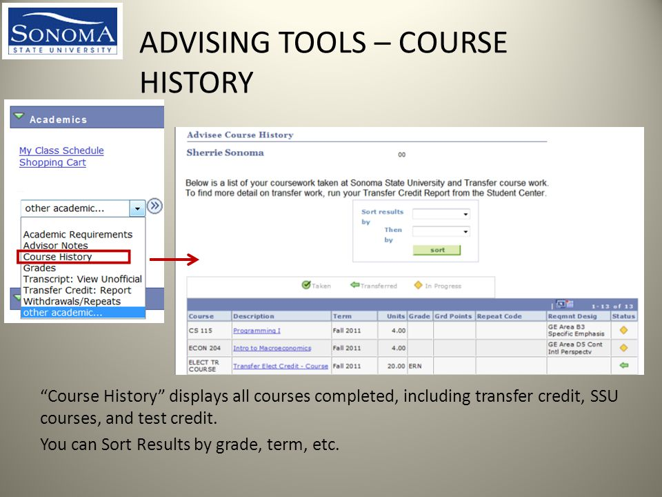 ADVISING TOOLS – COURSE HISTORY Course History displays all courses completed, including transfer credit, SSU courses, and test credit.