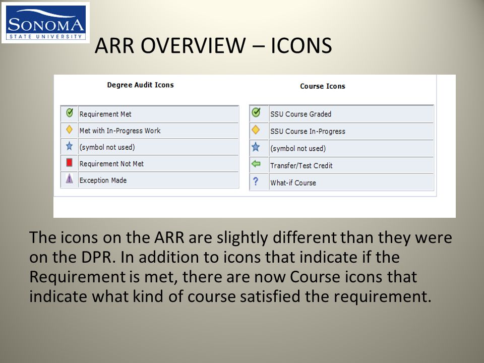 ARR OVERVIEW – ICONS The icons on the ARR are slightly different than they were on the DPR.