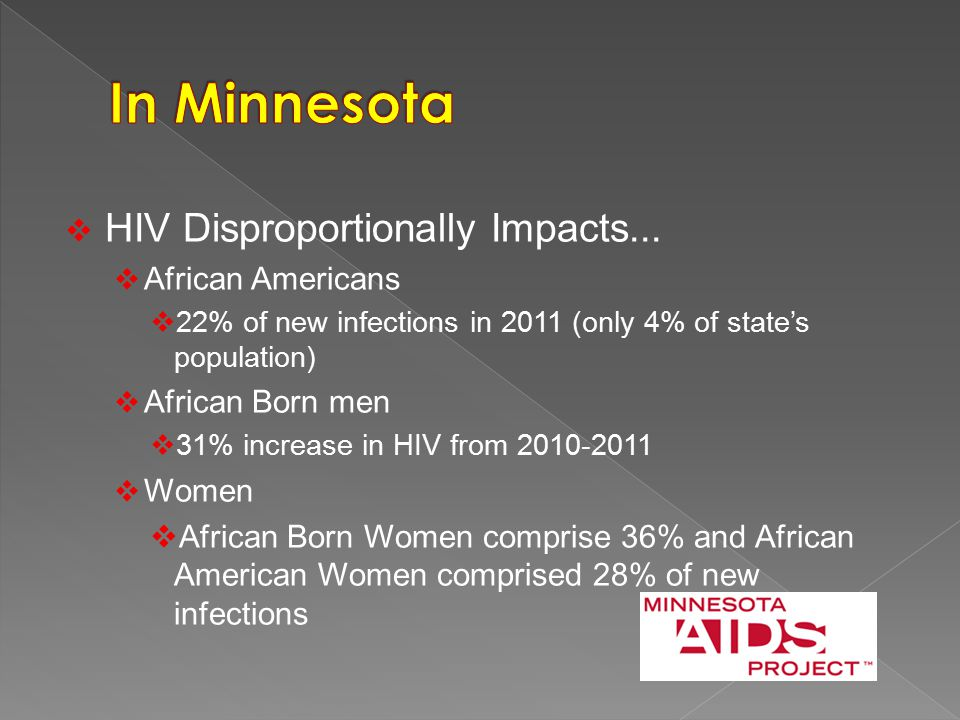  HIV Disproportionally Impacts...