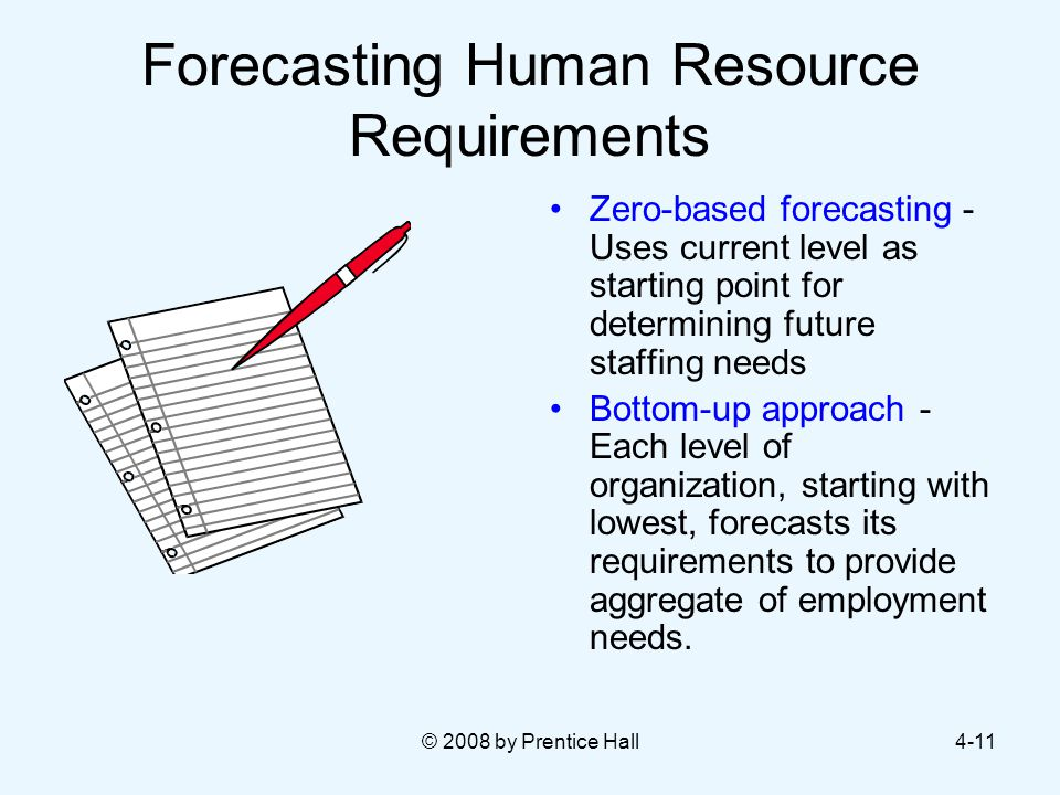 © 2008 by Prentice Hall4-11 Forecasting Human Resource Requirements Zero-based forecasting - Uses current level as starting point for determining future staffing needs Bottom-up approach - Each level of organization, starting with lowest, forecasts its requirements to provide aggregate of employment needs.