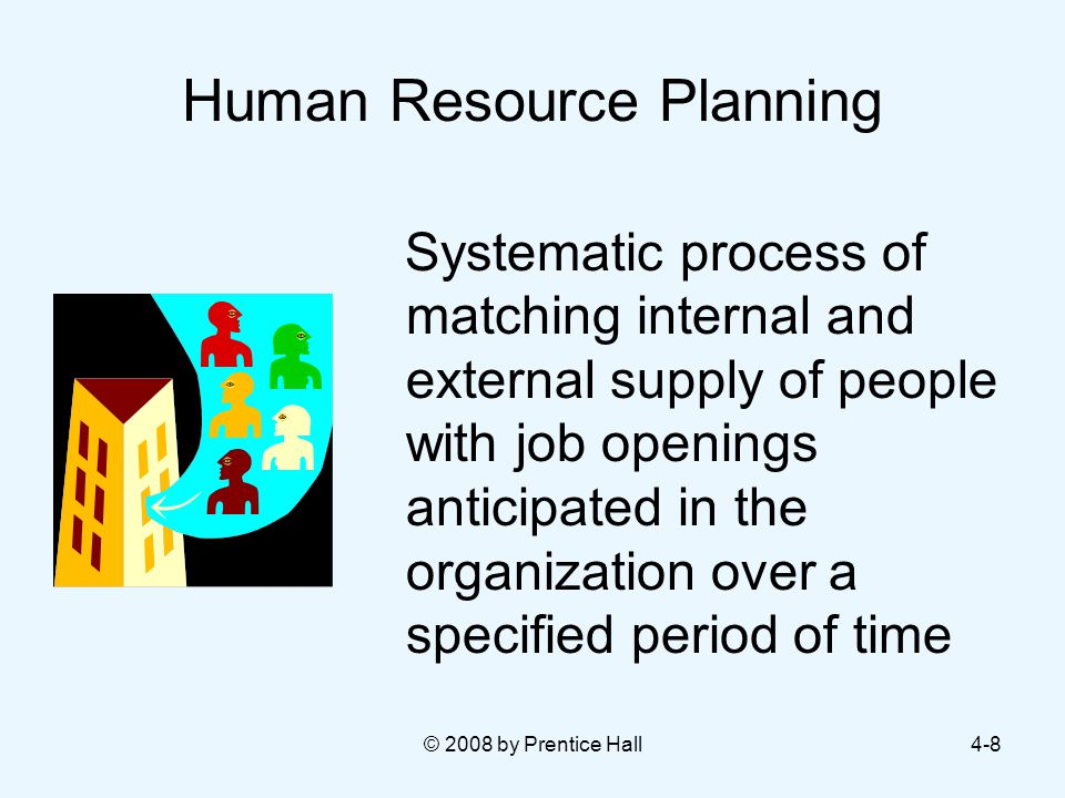 © 2008 by Prentice Hall4-8 Human Resource Planning Systematic process of matching internal and external supply of people with job openings anticipated in the organization over a specified period of time