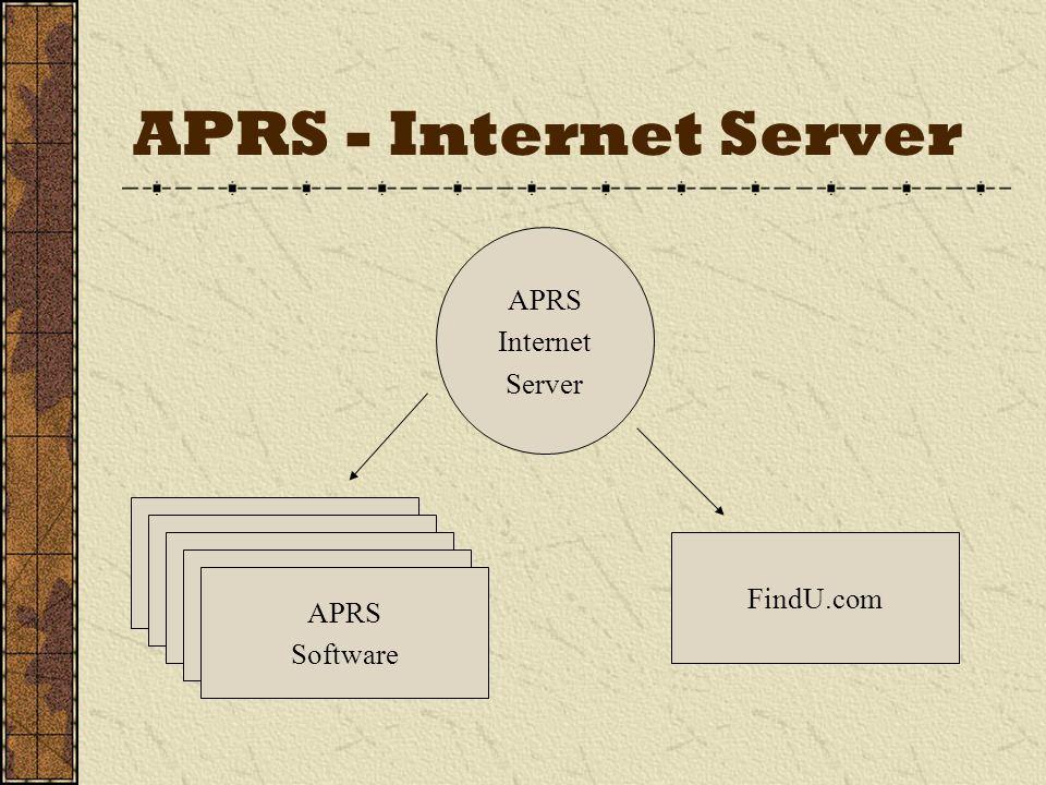 APRS Equipment and Software K5PAV - Paul  Internet Tools