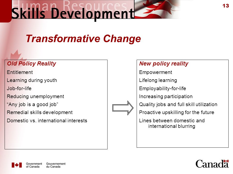 13 Transformative Change Old Policy Reality Entitlement Learning during youth Job-for-life Reducing unemployment Any job is a good job Remedial skills development Domestic vs.
