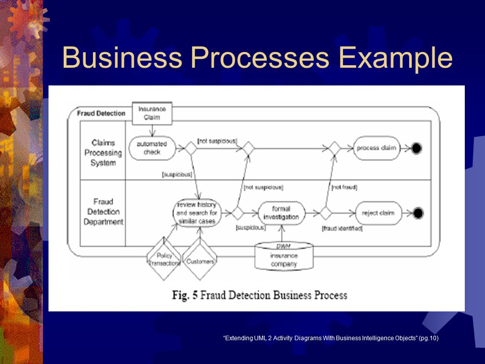 Business intelligence megan amberson mallory conger tamara day 5 business processes example extending uml 2 activity diagrams ccuart Gallery