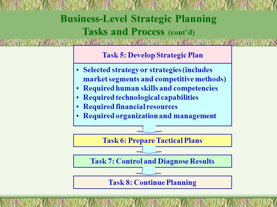 strategic planning resources for nonprofits