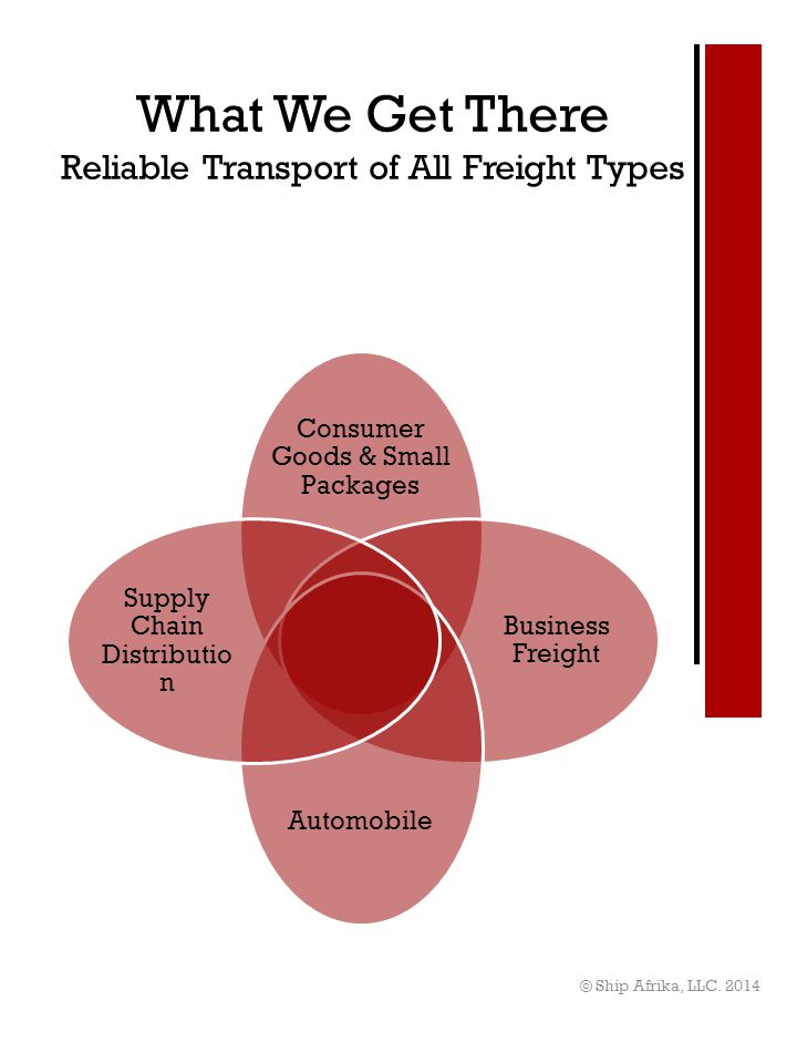 What We Get There Reliable Transport of All Freight Types © Ship Afrika, LLC.