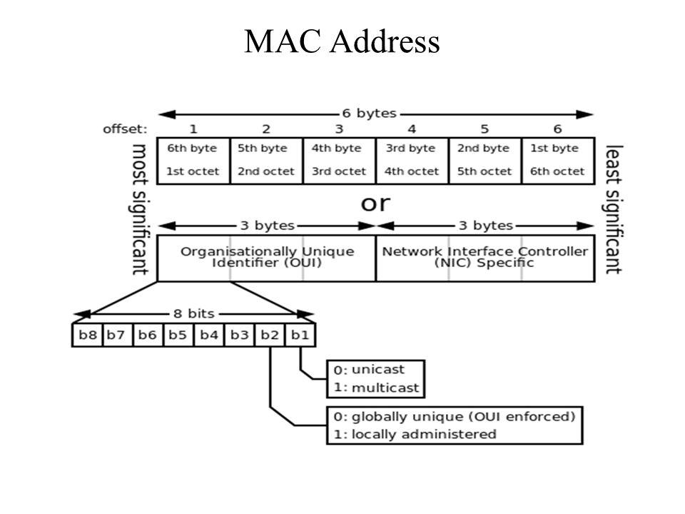 3 mac address