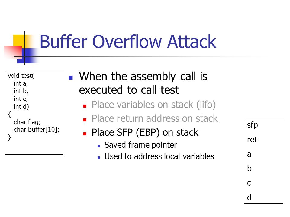 Buffer Overflow Attack When the assembly call is executed to call test Place variables on stack (lifo) Place return address on stack Place SFP (EBP) on stack Saved frame pointer Used to address local variables void test( int a, int b, int c, int d) { char flag; char buffer[10]; } sfp ret a b c d