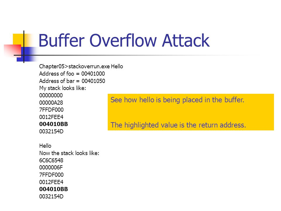 Buffer Overflow Attack Chapter05>stackoverrun.exe Hello Address of foo = 00401000 Address of bar = 00401050 My stack looks like: 00000000 00000A28 7FFDF000 0012FEE4 004010BB 0032154D Hello Now the stack looks like: 6C6C6548 0000006F 7FFDF000 0012FEE4 004010BB 0032154D See how hello is being placed in the buffer.
