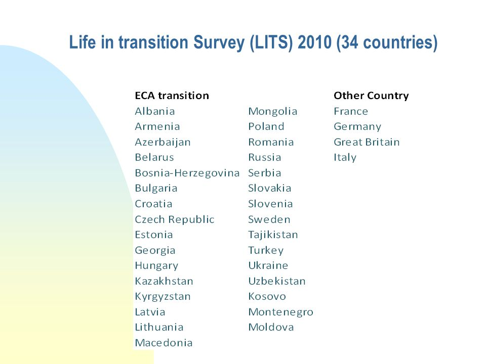 2 Life in transition Survey (LITS) 2010 (34 countries)