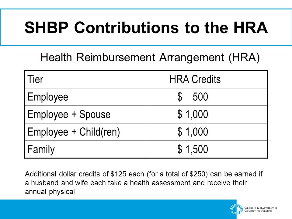Health Reimbursement Arrangement (HRA) SHBP Contributions to the HRA Tier HRA Credits Employee $ 500 Employee + Spouse $ 1,000 Employee + Child(ren) $ 1,000 Family $ 1,500 Additional dollar credits of $125 each (for a total of $250) can be earned if a husband and wife each take a health assessment and receive their annual physical