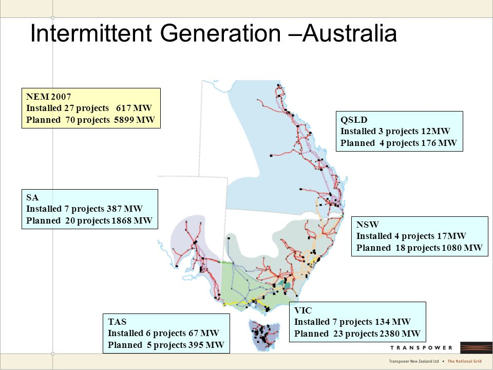Intermittent Generation –Australia QSLD Installed 3 projects 12MW Planned 4 projects 176 MW NSW Installed 4 projects 17MW Planned 18 projects 1080 MW VIC Installed 7 projects 134 MW Planned 23 projects 2380 MW SA Installed 7 projects 387 MW Planned 20 projects 1868 MW TAS Installed 6 projects 67 MW Planned 5 projects 395 MW NEM 2007 Installed 27 projects 617 MW Planned 70 projects 5899 MW
