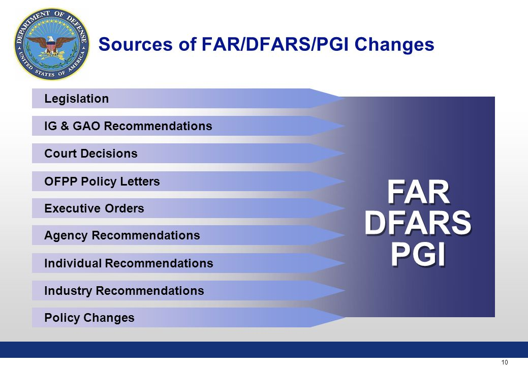 10 Sources of FAR/DFARS/PGI Changes Legislation IG & GAO Recommendations Court Decisions OFPP Policy Letters Executive Orders Agency Recommendations Individual Recommendations Industry Recommendations Policy Changes FAR DFARS PGI FAR DFARS PGI