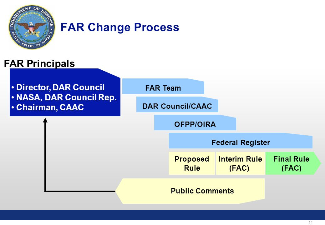 11 FAR Change Process Director, DAR Council NASA, DAR Council Rep.