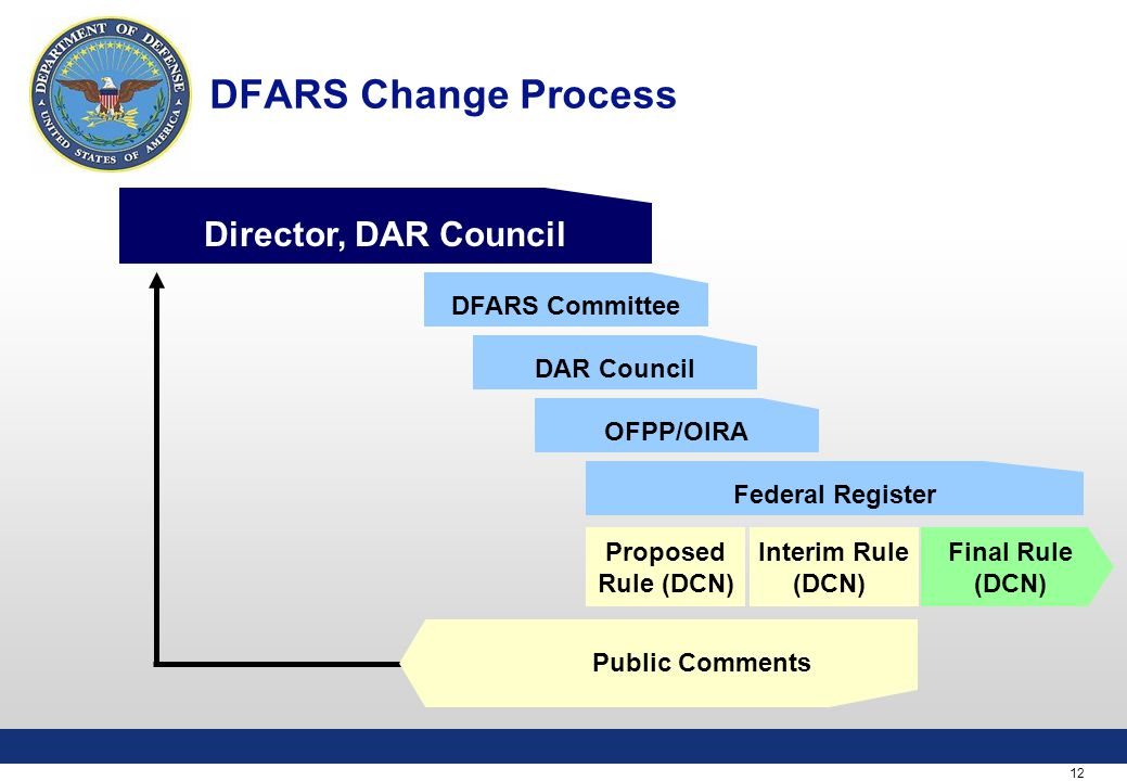 12 DFARS Change Process DFARS Committee DAR Council OFPP/OIRA Federal Register Proposed Rule (DCN) Interim Rule (DCN) Director, DAR Council Public Comments Final Rule (DCN)