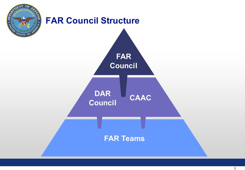8 FAR Council Structure FAR Council DAR Council CAAC FAR Teams