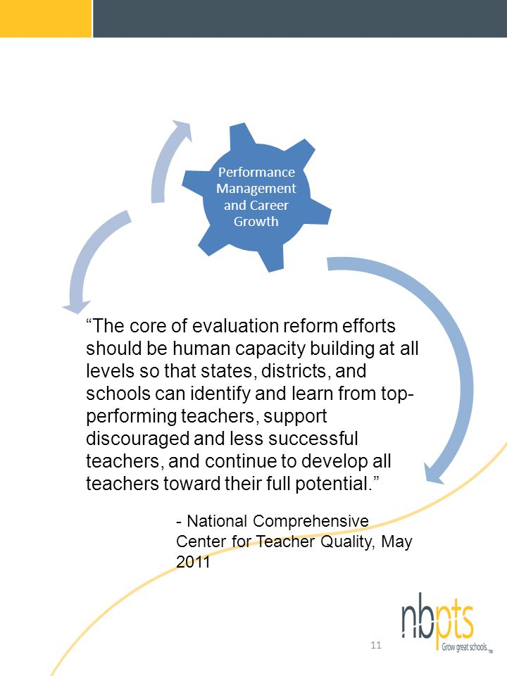 Professional Development Recognition and Reward Performance Management and Career Growth The core of evaluation reform efforts should be human capacity building at all levels so that states, districts, and schools can identify and learn from top- performing teachers, support discouraged and less successful teachers, and continue to develop all teachers toward their full potential. - National Comprehensive Center for Teacher Quality, May
