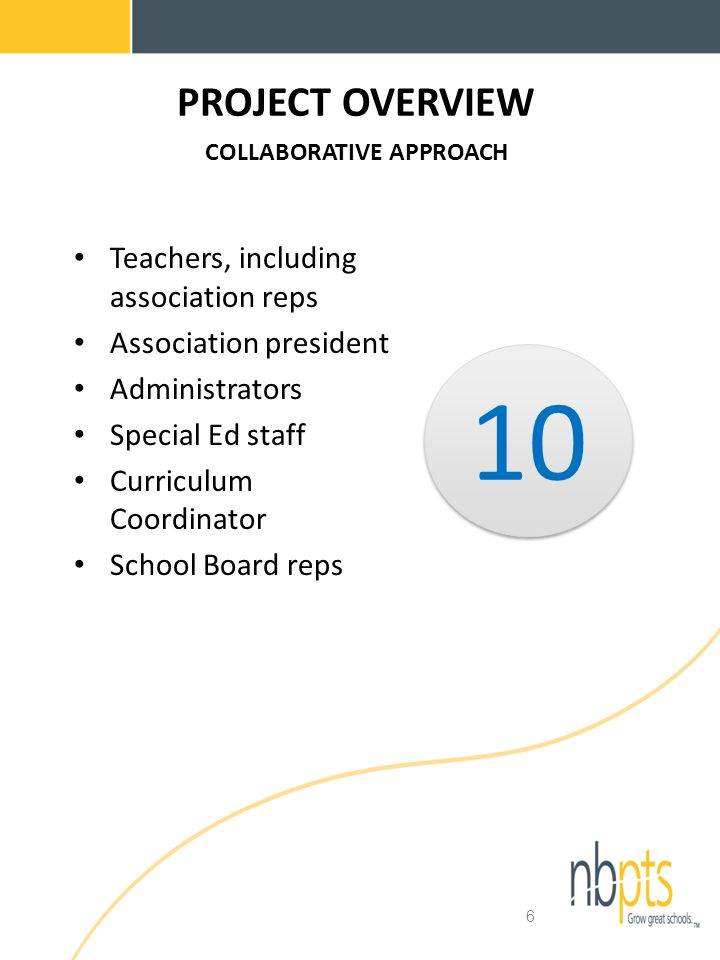 6 PROJECT OVERVIEW COLLABORATIVE APPROACH Teachers, including association reps Association president Administrators Special Ed staff Curriculum Coordinator School Board reps 10