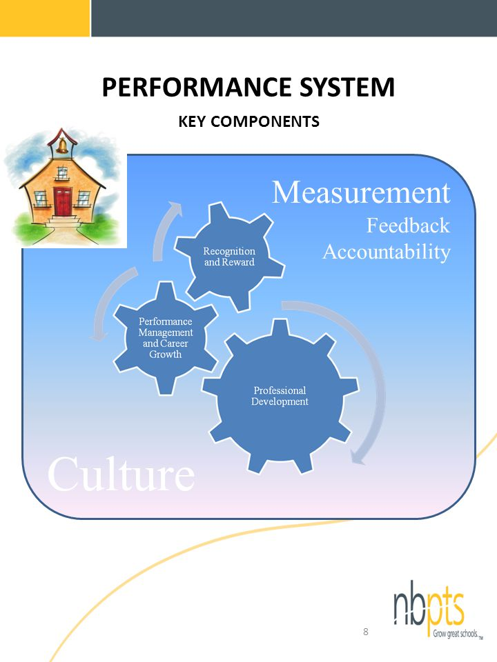 PERFORMANCE SYSTEM KEY COMPONENTS 8 Measurement Feedback Accountability Culture