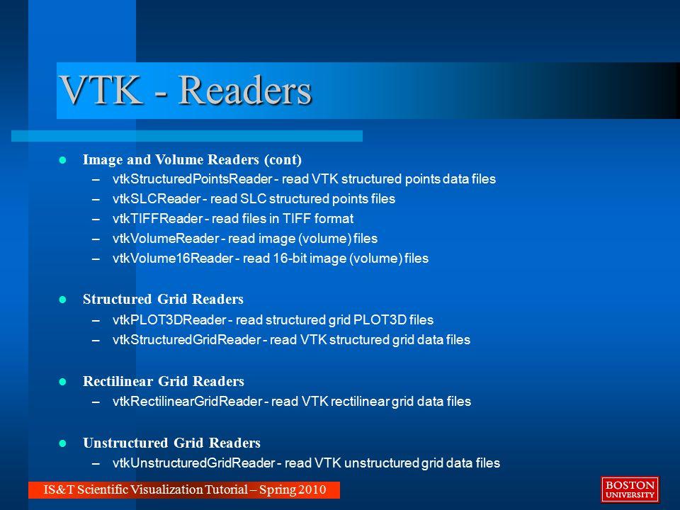 Scientific Visualization using VTK Ray Gasser IS&T